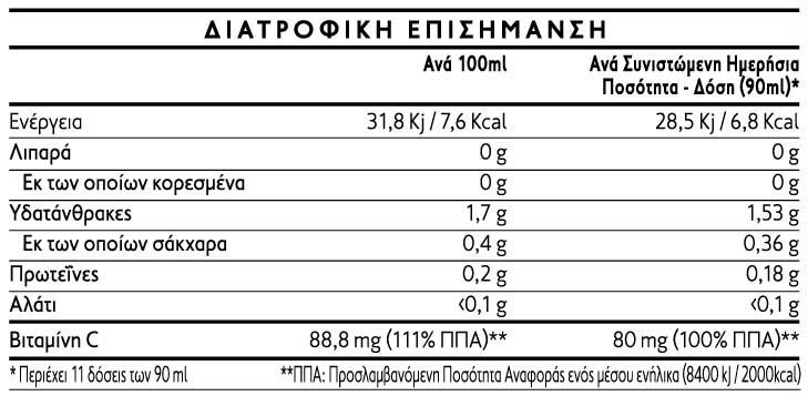 aloe vera, aloe vera gel, aloe vera juice, aloe juice, aloe, aloe nutrition